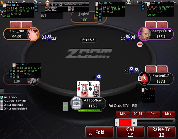 $200 Zoom: Two Tabling for Detail | Run It Once