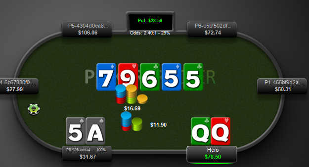 table tamer bovada betting