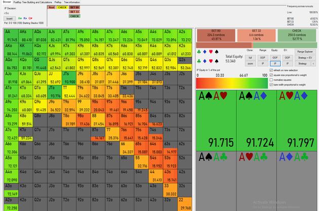 PIO Solver Series (Part 1: C-betting Your Whole Range)   Run